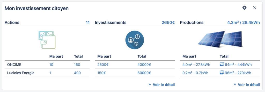 BMHS widget investissement citoyen